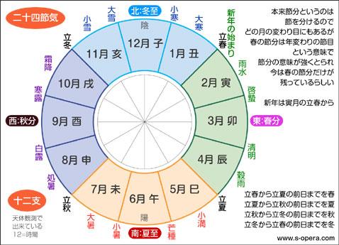 神が伝えたいこと-7 [無断転載禁止]©2ch.net YouTube動画>5本 ->画像>181枚
